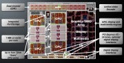 AMD A-Series block diagram; click for full-size image.