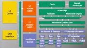 AMD A-Series CPU block diagram; click for full-size image.