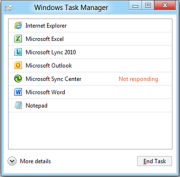 Meet the Windows 8 Task Manager