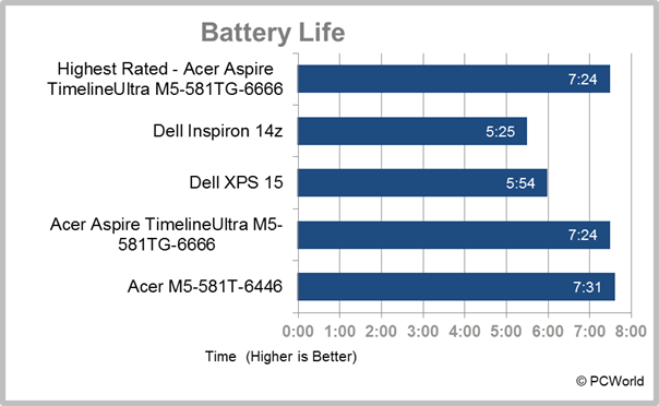 1230683-battery20life-11398792.png
