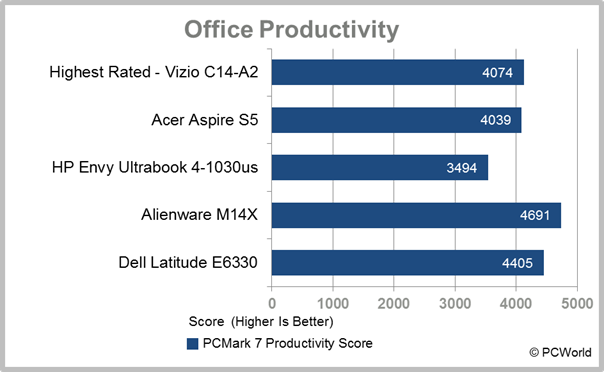 201229860_office20productivity-11400836.png